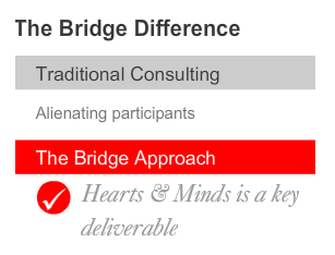 THE BRIDGE DIFFERENCE 6